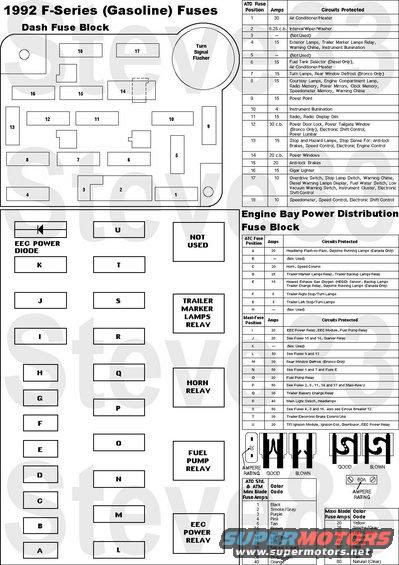 92 F250 Fuse Box Wiring Diagram Explained Explained Led Illumina It