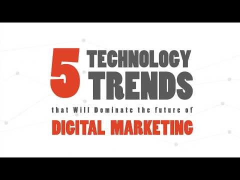 Digital Technology Trends That Will Dominate in Future