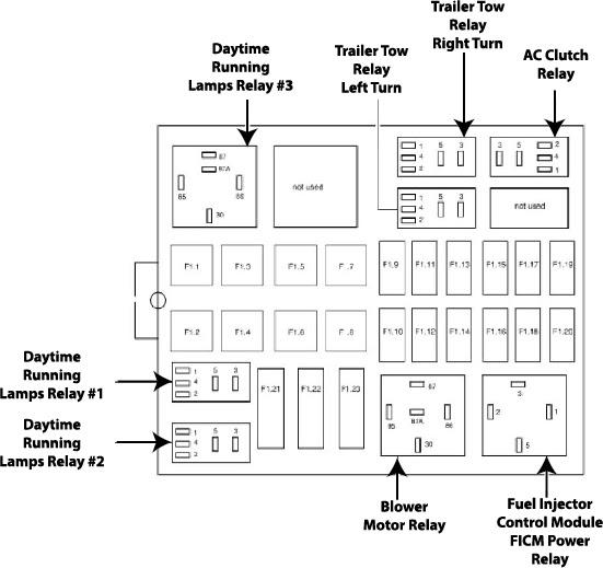 03 F150 Fuse Diagram