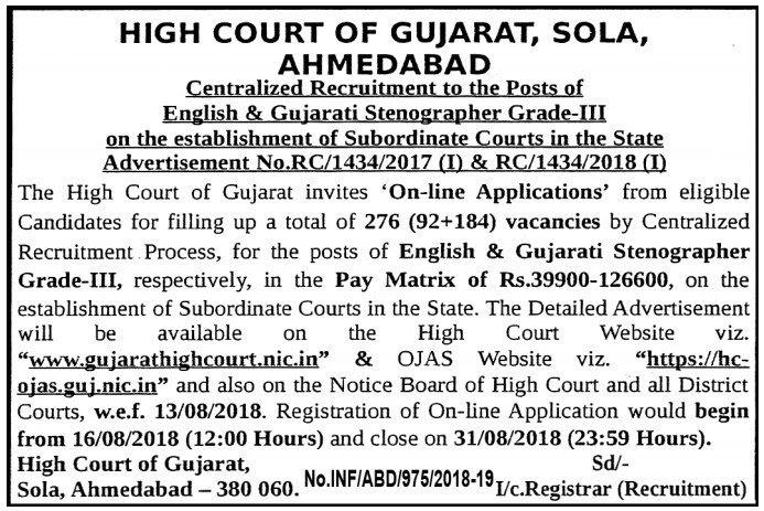 Gujarat High Court 276 Gujarati & English Stenographer Post