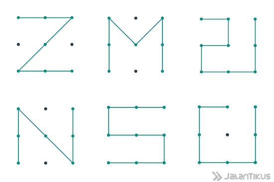 Pola m dan w di forex