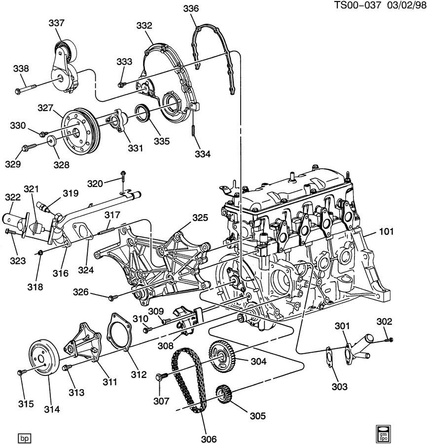 2003 Chevy Cavalier Engine Diagram Wiring Diagram Fix Fix Lechicchedimammavale It