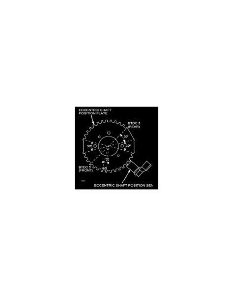 Mazda Workshop Manuals > RX8 2RTR-1.3L (2006) > Powertrain