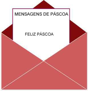 Mensagens de Páscoa 2012