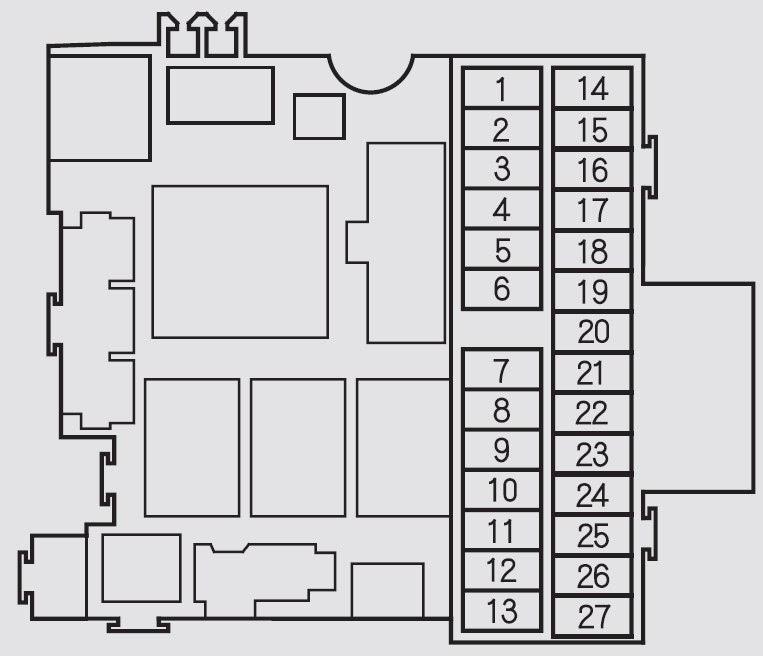 S2000 Fuse Box Diagram 2004 Wiring Diagrams Data Procedure Center A Procedure Center A Ungiaggioloincucina It