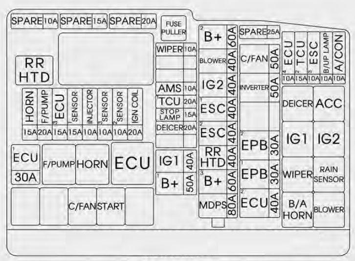 2003 Kia Optima Fuse Diagram Wiring Diagrams Site Update Update Geasparquet It