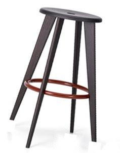 Wobbly Anglican bar stool
