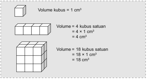 Gambar 10: Cara mencari volume kubus jika diketahui luas ...