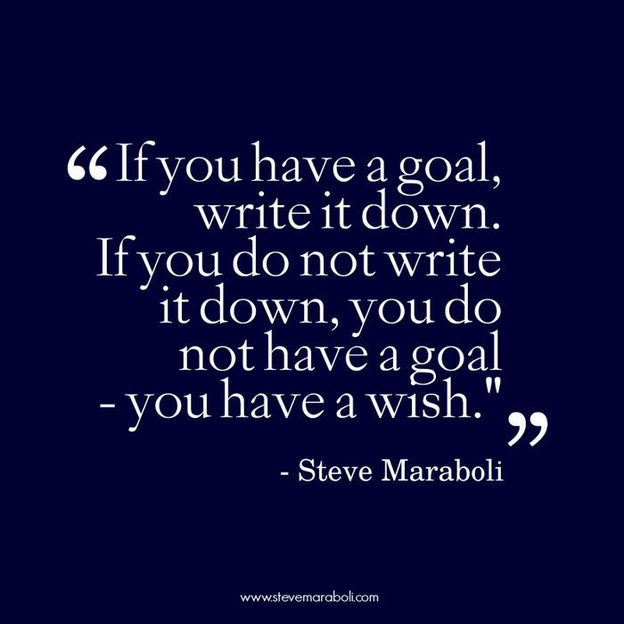 Making Goals Quotes. QuotesGram