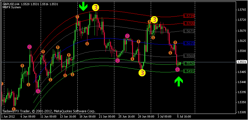 Download forex success system * blogger.com