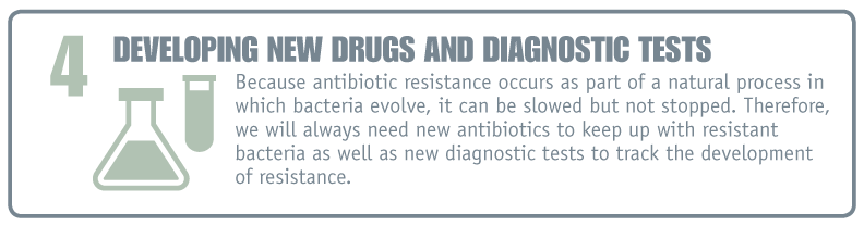 Developing new drugs and diagnostic test