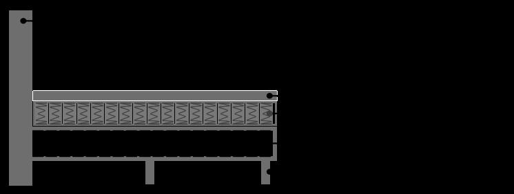 Ikea Boxspringbett Aufbau Zuhause