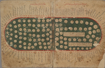 Arabic mediterranean map from 11th century manuscript