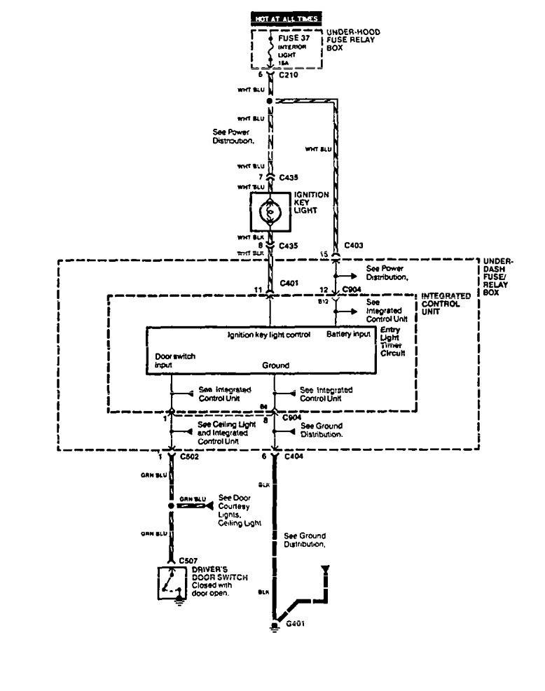 Diagram Acura Vigor Fuse Diagram Full Version Hd Quality Fuse Diagram U7v3itrequest Oltreilmurofestival It