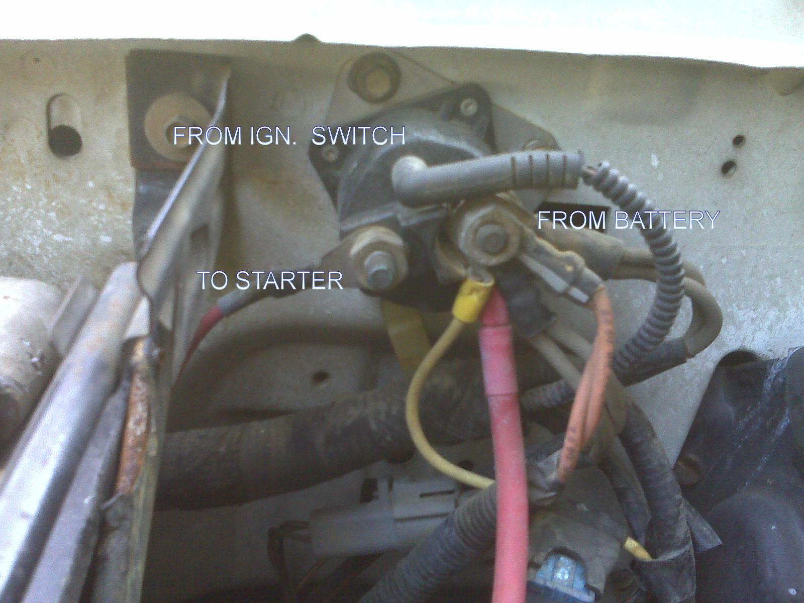 94 F150 Solenoid Wiring Diagram Onan Starter Solenoid Wiring Diagram Hecho Atv Ab14 Jeanjaures37 Fr
