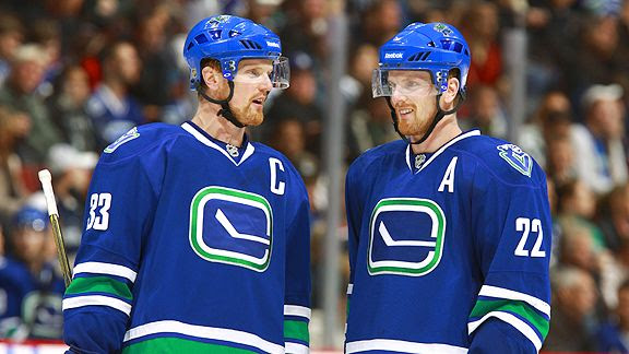 Image result for henrik and daniel sedin