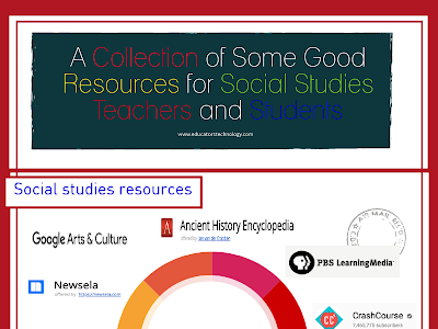 Here Is A Collection of Some Good Educational Resources for Social Studies Teachers