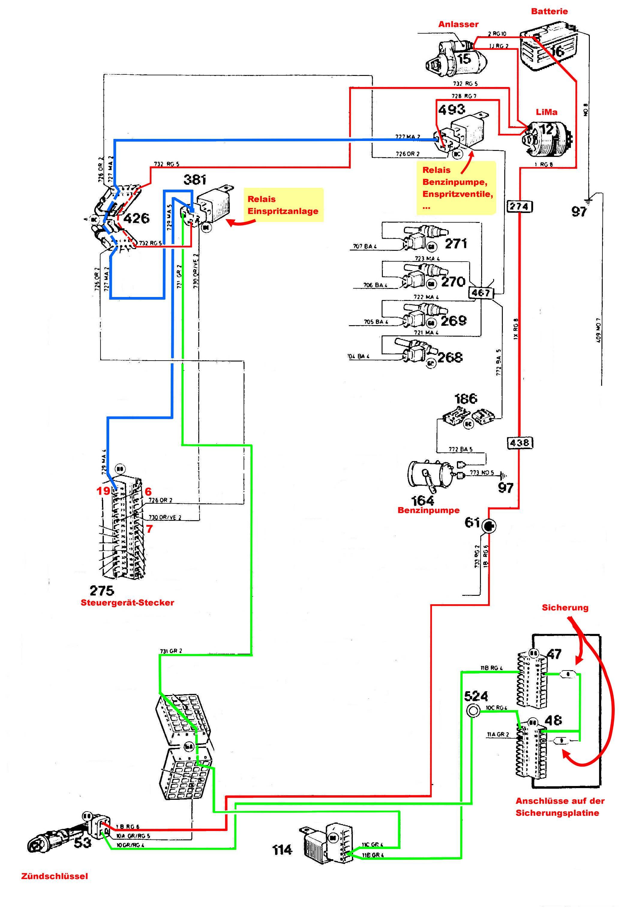 Stromlaufplan Renault Kangoo