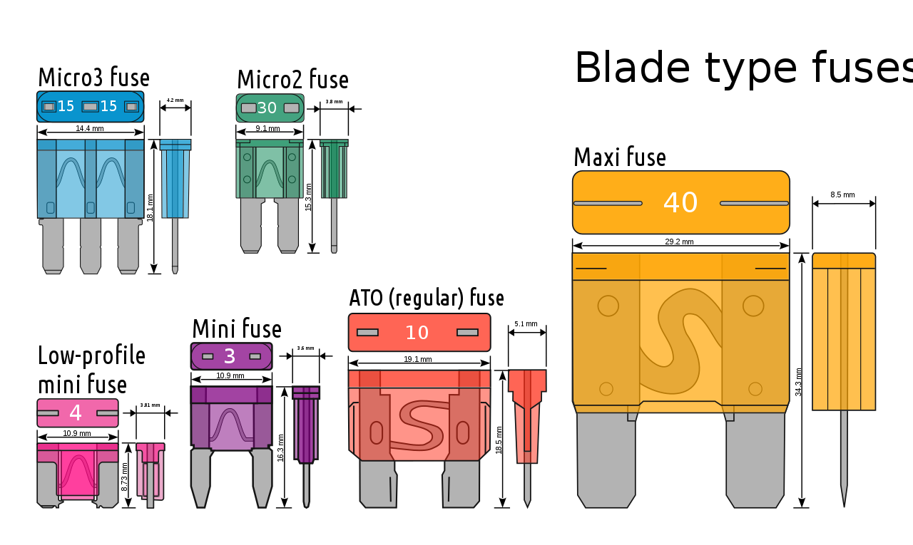 Diagram 05 Style Fuse Diagram Full Version Hd Quality Fuse Diagram Ampwiring Nudistipercaso It