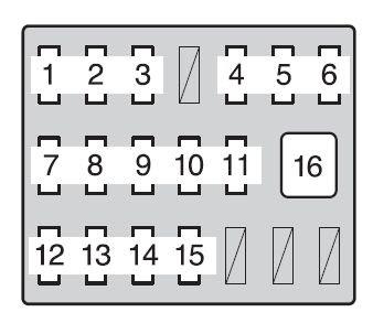 Toyota Tacoma From 2013 Fuse Box Diagram Auto Genius