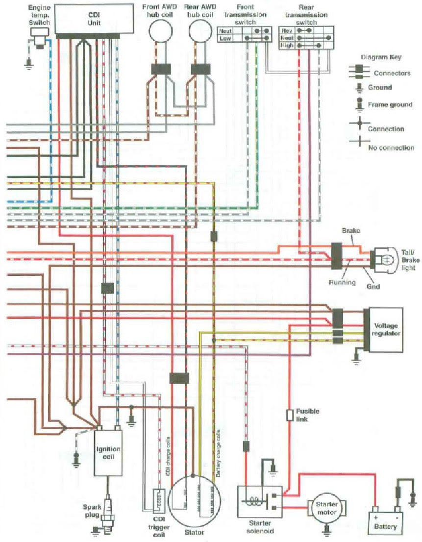 Wiring Diagram  11 Polaris Sportsman 500 Wiring Diagram Pdf