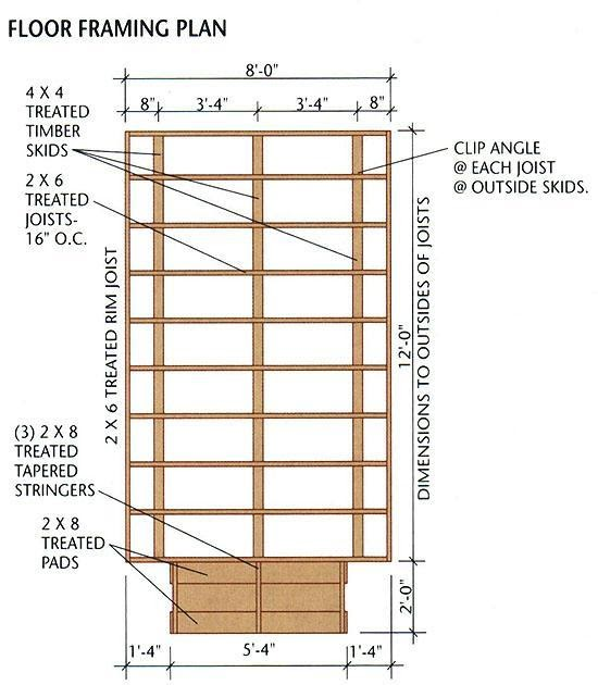 Shed Plans 20 X 30 Accent Storage Shed Design