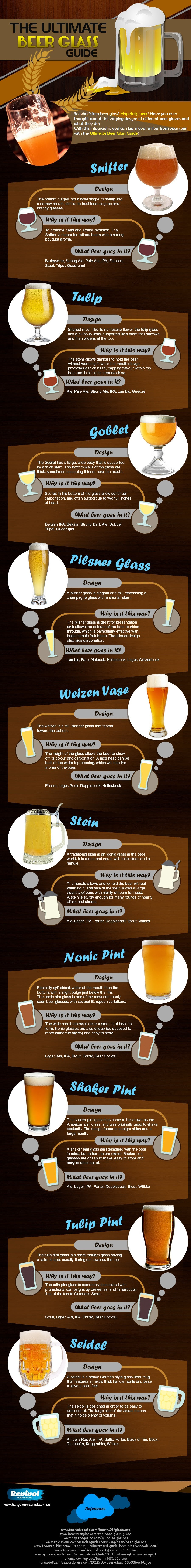 Infographic: The Ultimate Beer Glass Guide #infographic