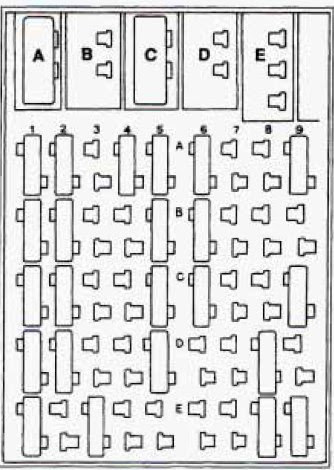 Oldsmobile Eighty Eight 1994 Fuse Box Diagram Auto Genius