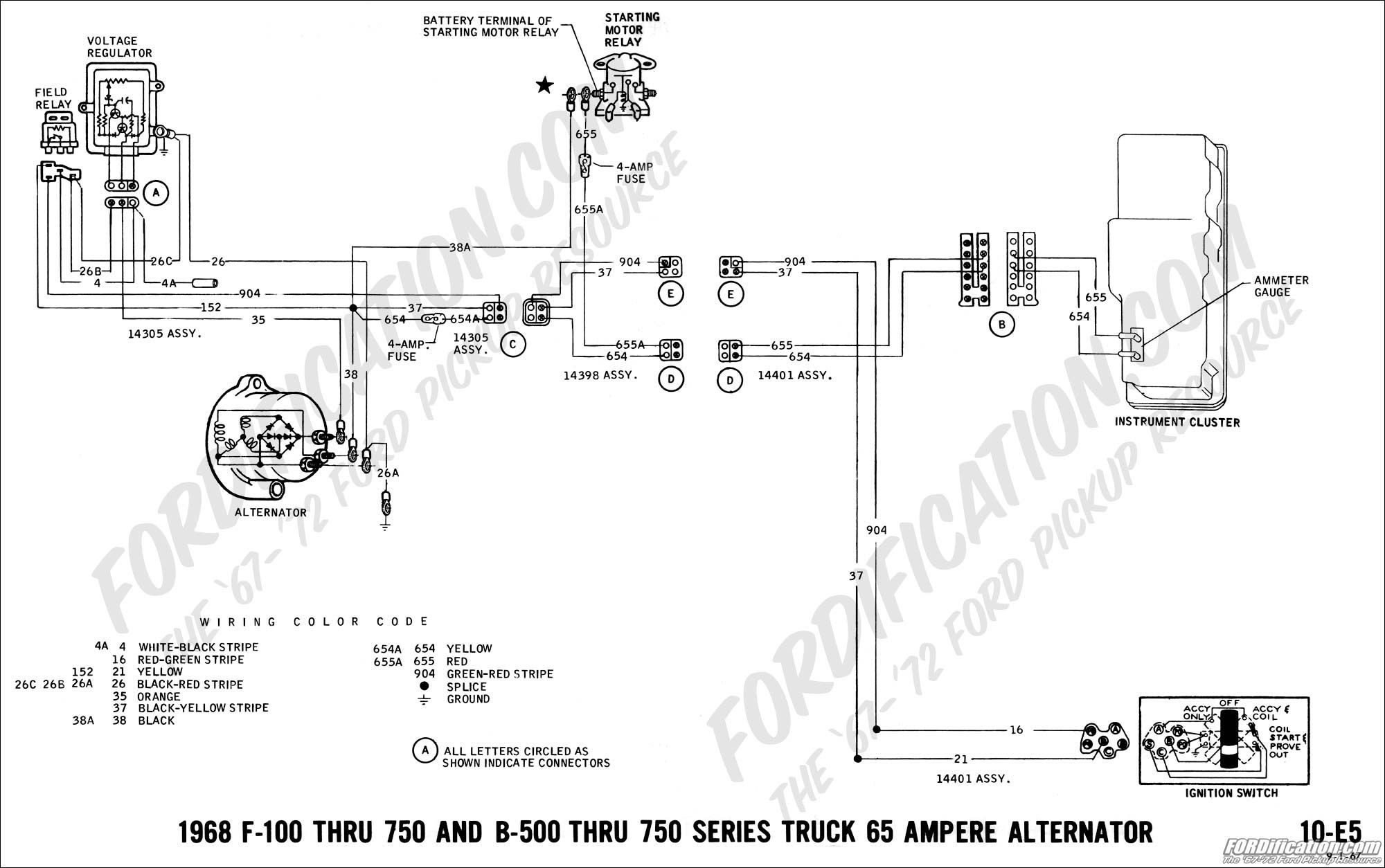 1967 Ford F100 Ignition Switch Wiring Diagram Wiring Diagram Starter Starter Pasticceriagele It
