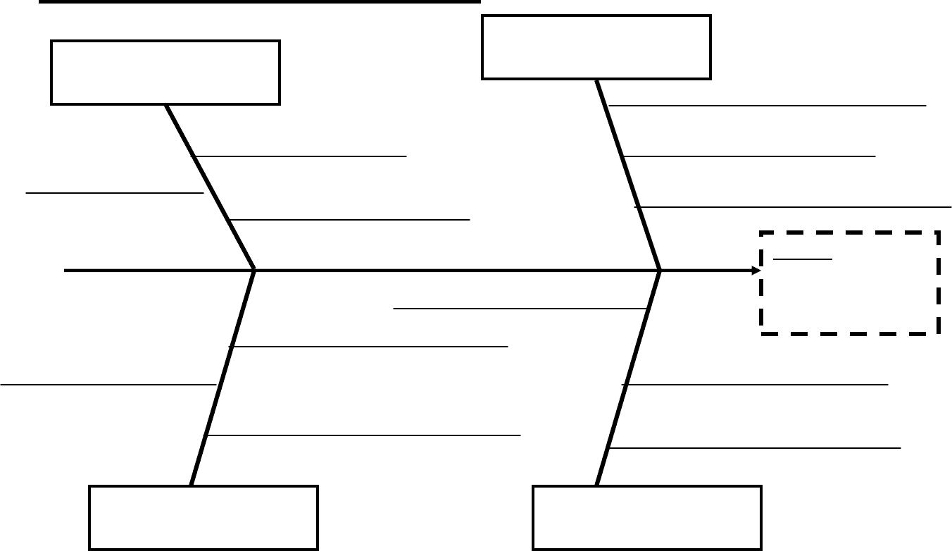 Diagram Google Doc Fishbone Diagram Full Version Hd Quality Fishbone Diagram Diagramduck Argiso It