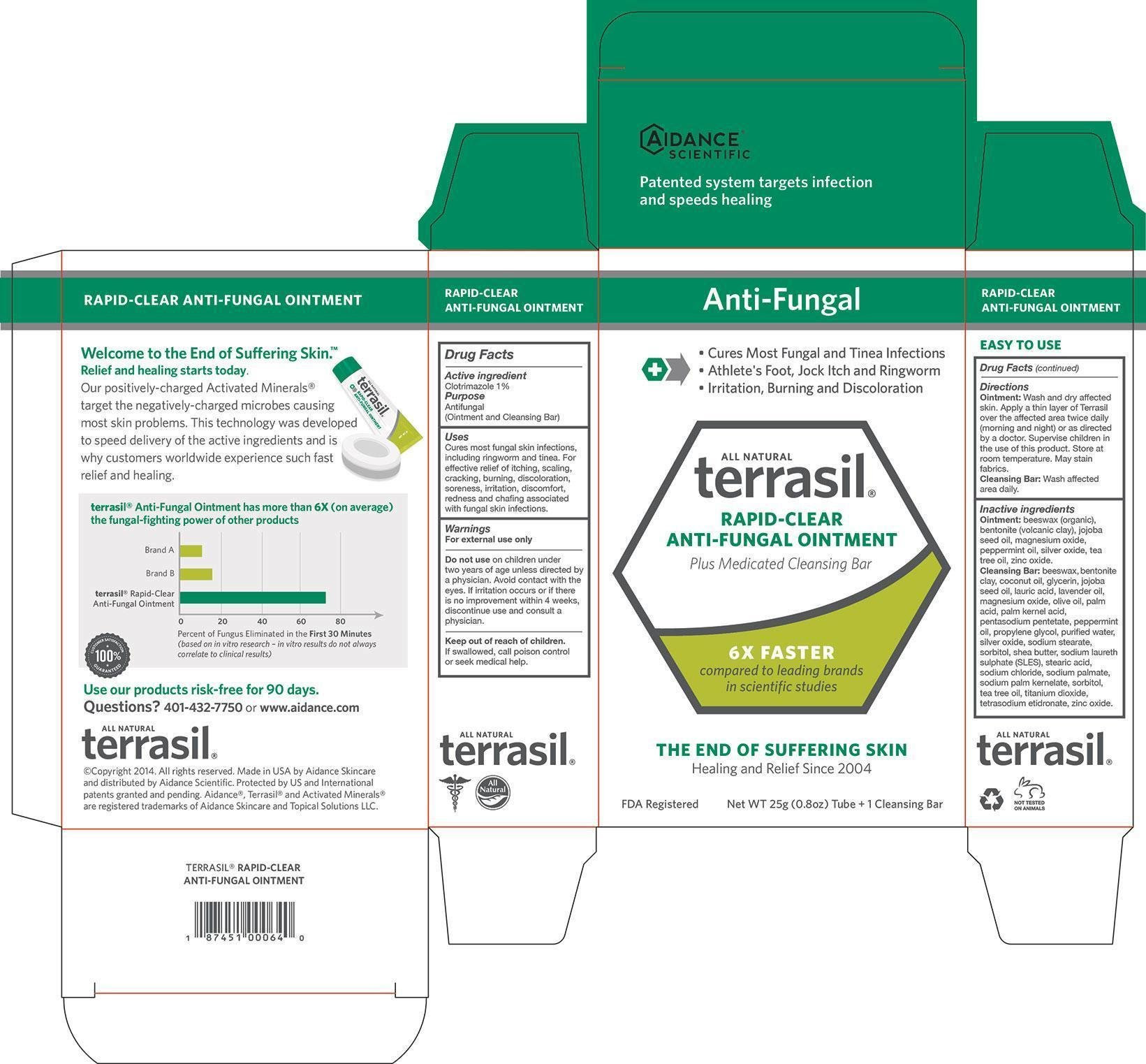 Terrasil Rapid-Clear Anti-Fungal (Aidance Skincare ...