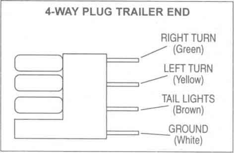 4 way flat trailer connector wiring diagram image 2