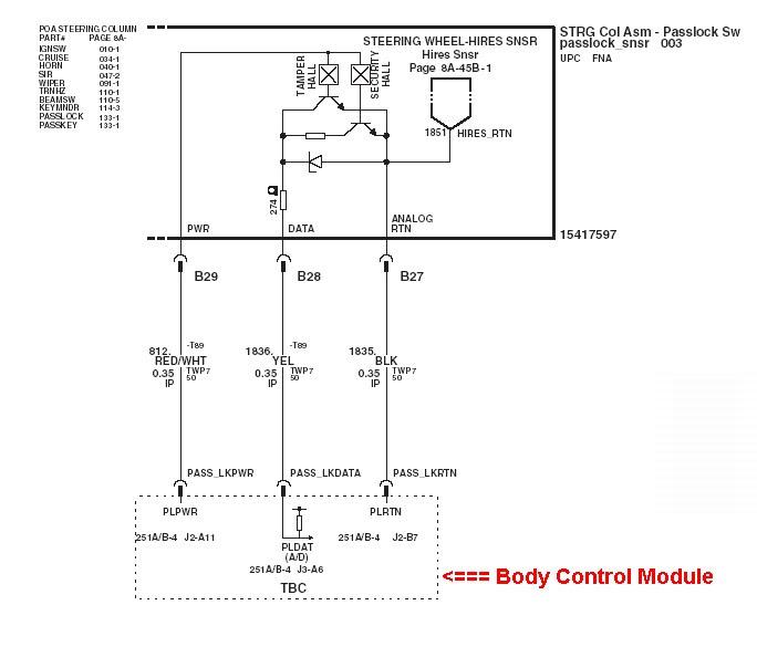 Gm Body Control Module Wiring Diagram Free Wiring Diagram