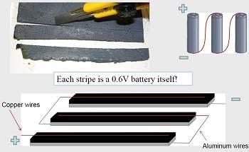 Roupas eletrônicas: bateria flexível pode ser tecida