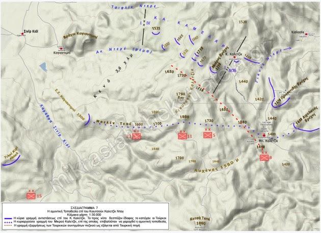 ΣΧΕΔΙΑΓΡΑΜΜΑ 7: Η αμυντική τοποθεσία επί του Κιουτσούκ (Μικρού) Καλετζίκ Νταγ