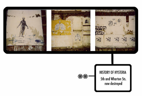 history of hysteria