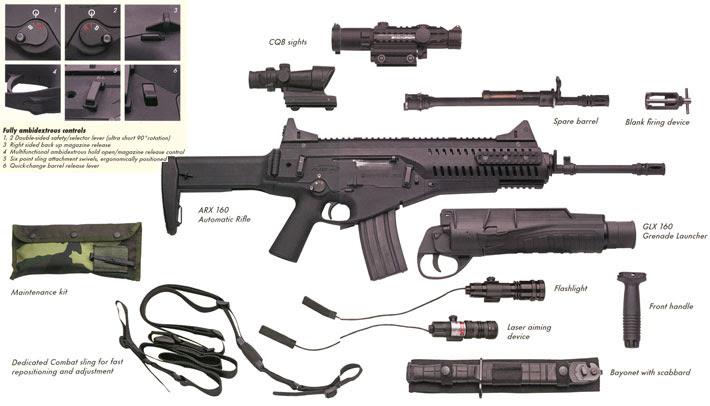 Resultado de imagen para Beretta ARX160 rifle