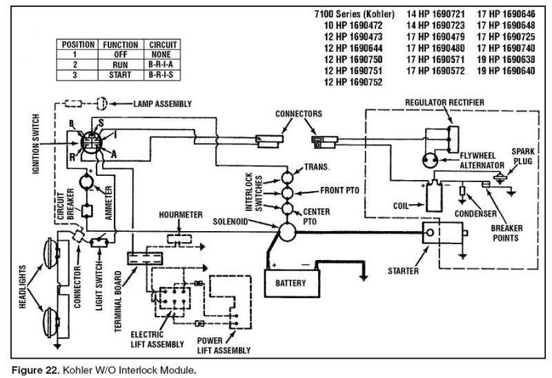 Kohler 19 Hp Wiring Diagram 1991 Ez Go Gas Golf Cart Wiring Diagram Dodyjm Yenpancane Jeanjaures37 Fr