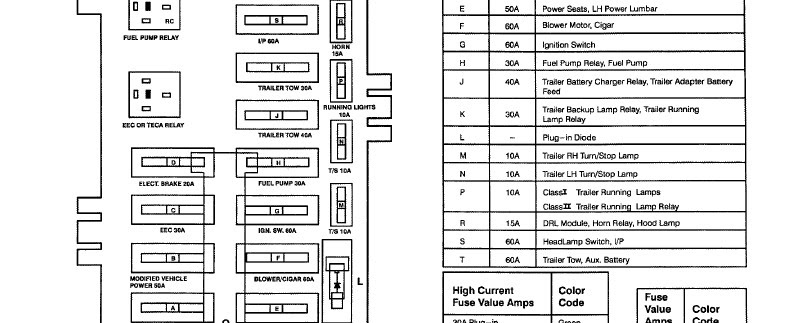 96 Ford Econoline Van Fuse Box