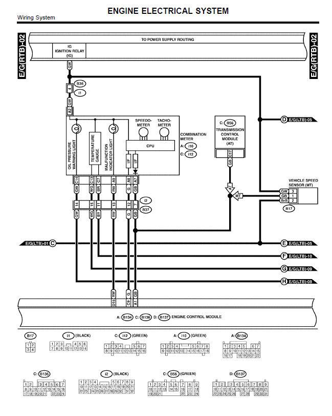 Subaru Wrx 99 Wiring Diagram Reading Wire Diagrams Wiring Diagram Schematics
