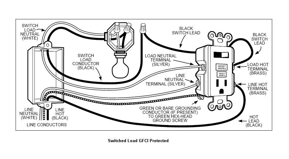 Old Mobile Home Wiring Diagram Home Wiring And