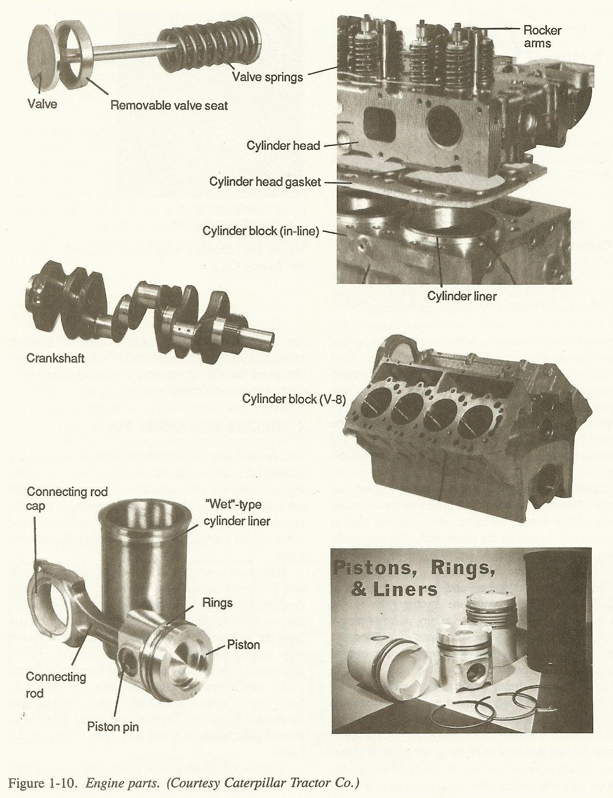 Diagram Marine Diesel Engine Parts