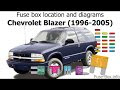25+ 1996 Blazer Fuse Box Diagram Pictures