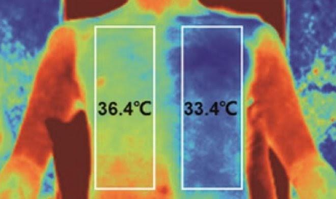 Ткань Metafabric способна охладить тело человека в жару на целых 5 градусов