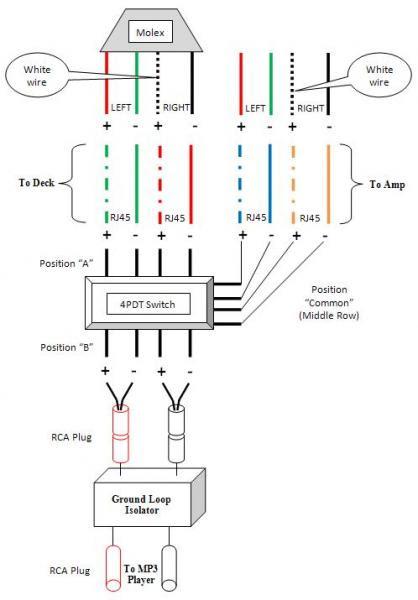 2002 Lexus Sc430 Wiring Diagram Wiring Diagram Relevance Relevance Zaafran It