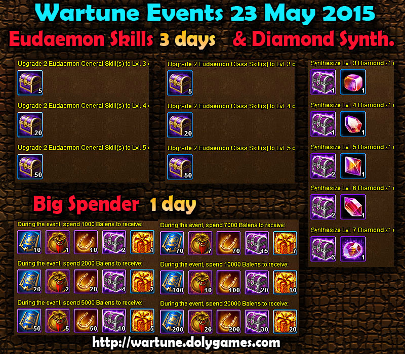 Wartune Events 23 May 2015