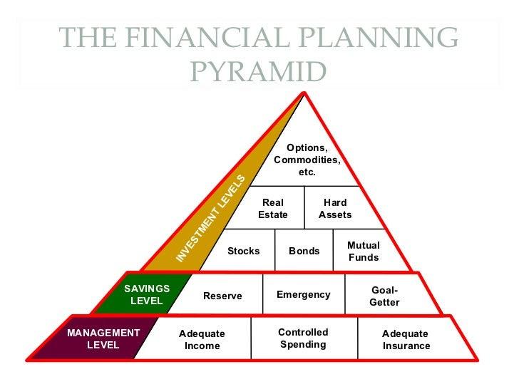 dreams 2012 setting financial goals 7 728