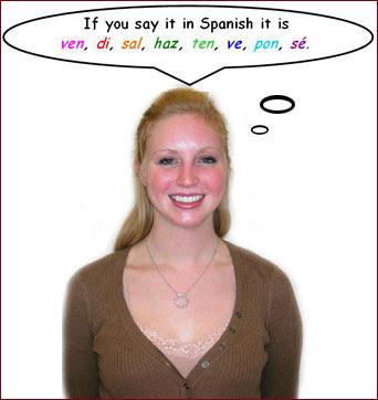 CARLA: Spanish Grammar Strategies
