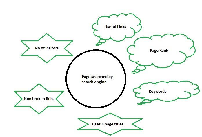 page_search