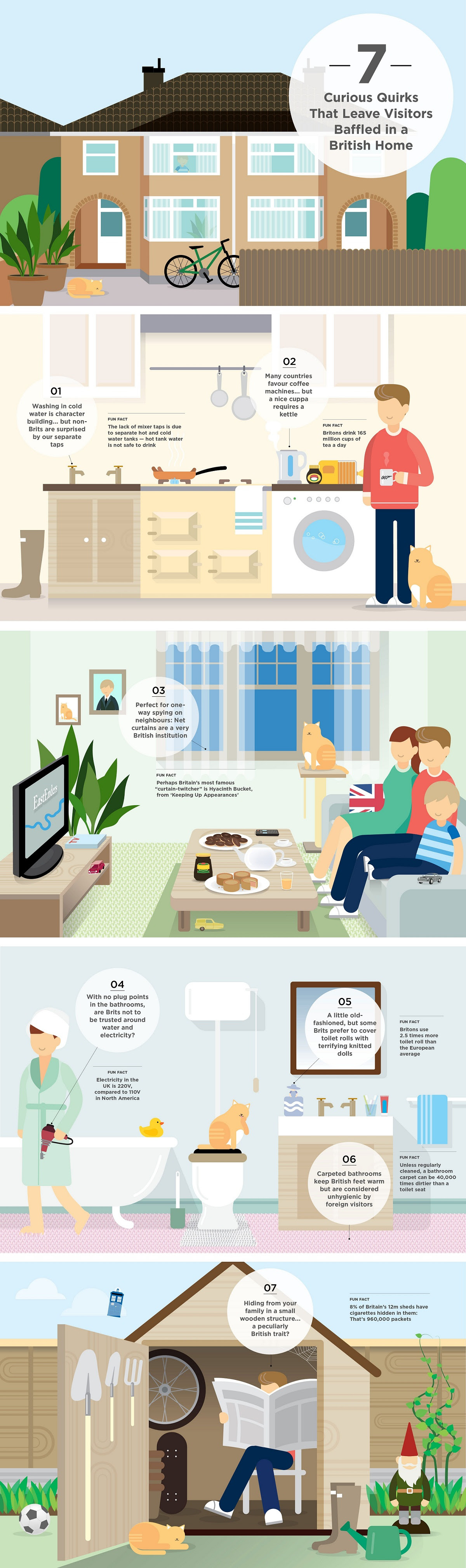 Curious Quirks That Baffle Visitors To British Homes